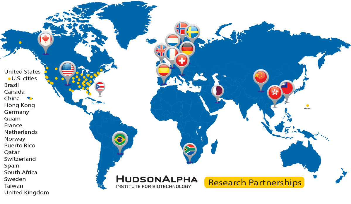 HAResearchPartnerships5